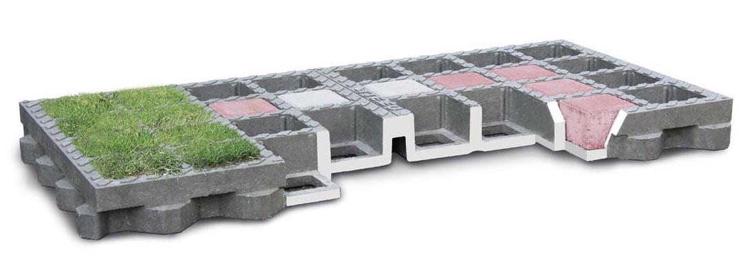 TTE Plattan ekologisk markförstärkning - markarmering, gräsarmering och grusarmering